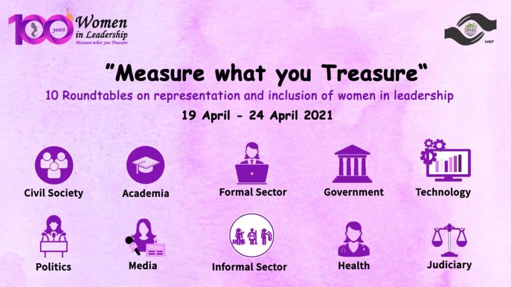 Measure What you Treasure